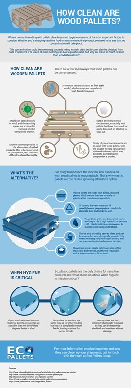 How can wooden pallets be compromised during shipping? 1